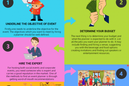 Hire the Best Event Planner in Patna Infographic