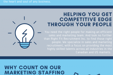 HIRE YOUR BEST MARKETING PEOPLE WITH US! Infographic
