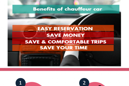 Hiring a chauffeur car is a good option  Infographic
