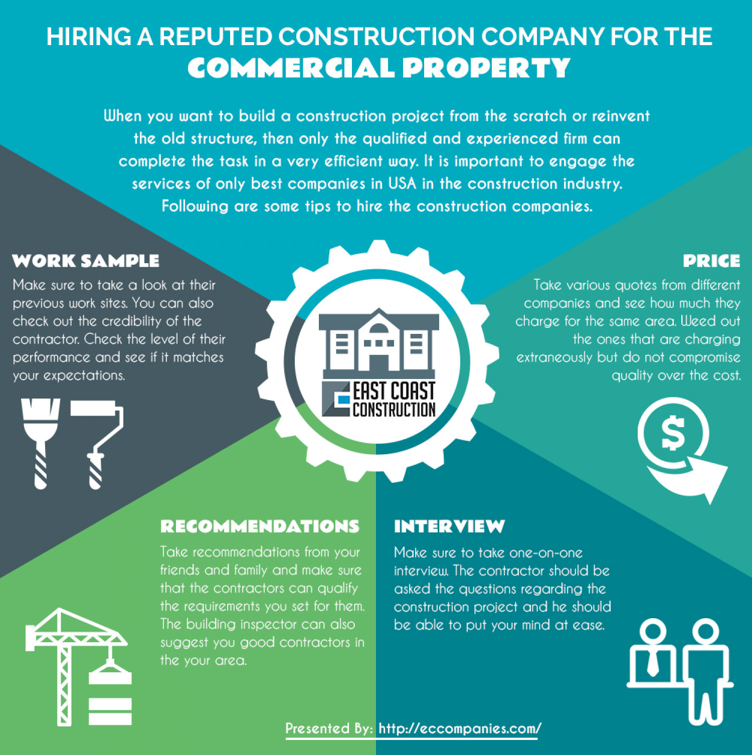 HIRING A REPUTED CONSTRUCTION COMPANY FOR THE COMMERCIAL PROPERTY Infographic