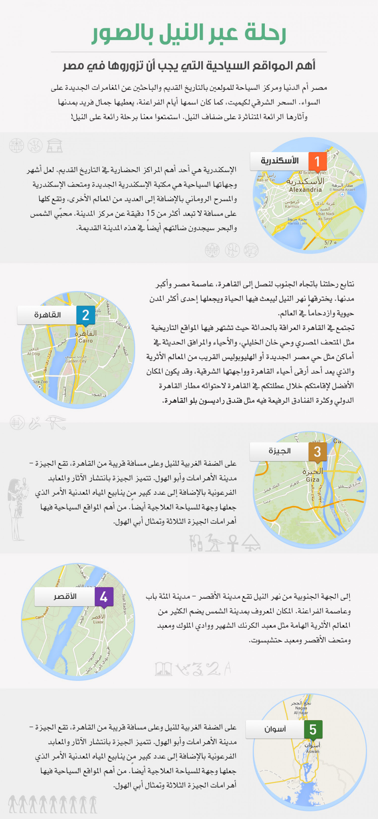 Historical Places Alongside River Nile Infographic
