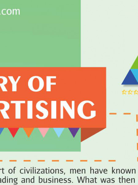 Brief History of Advertising Infographic