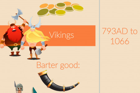 History of Barter Infographic