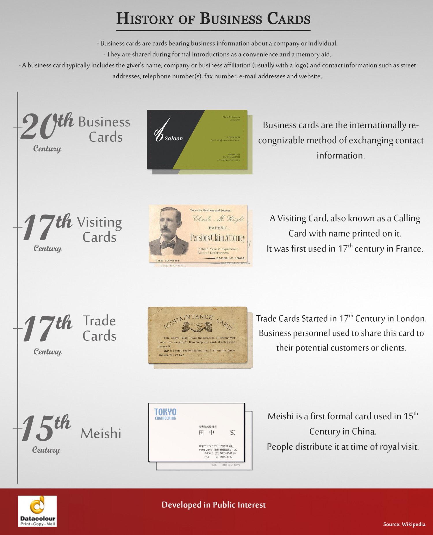 History of Business Cards Infographic