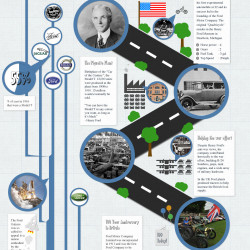 history of ford motor company. Cars Review. Best American Auto & Cars Review