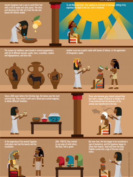 Hair Care and Beauty Secrets in Ancient Egypt Infographic