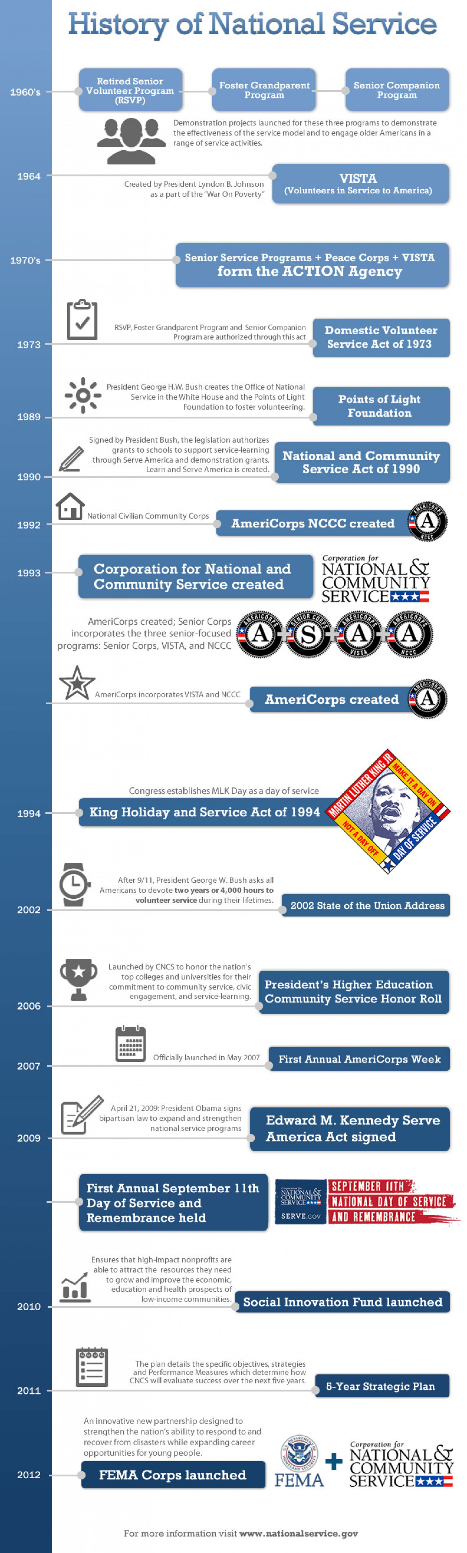 history of the national health service essay