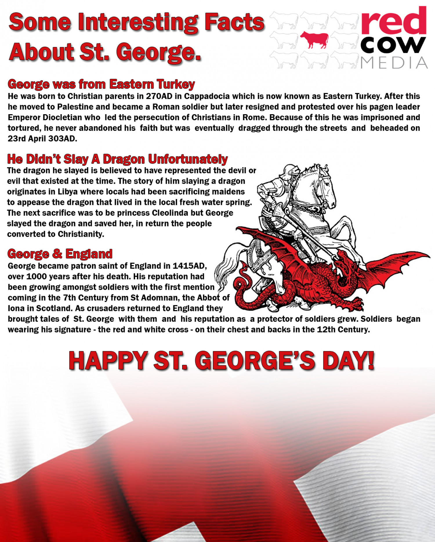 History of St Georges Day Infographic