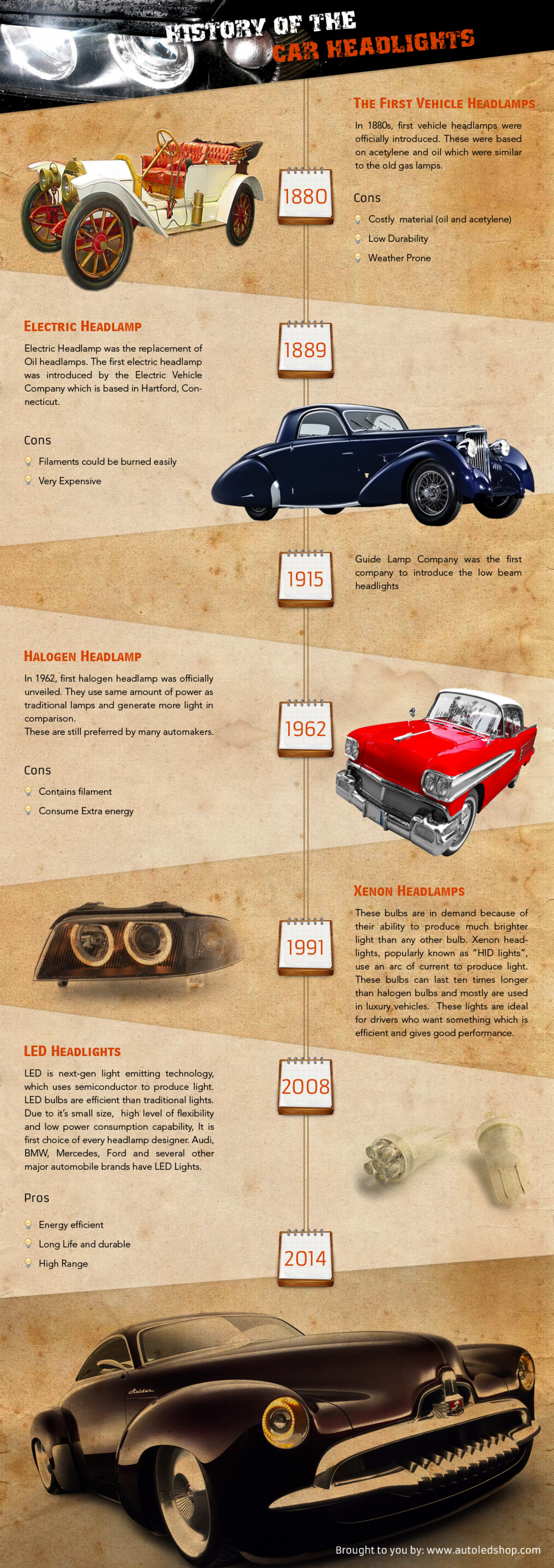 History of the Car Headlights Infographic