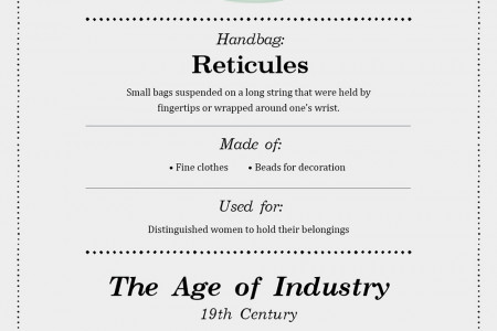 History of the Handbag Infographic