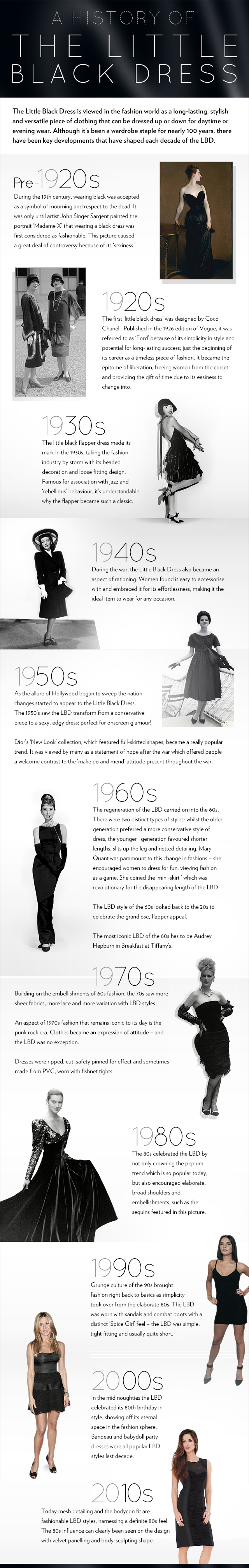 History Of The Little Black Dress Visual Ly
