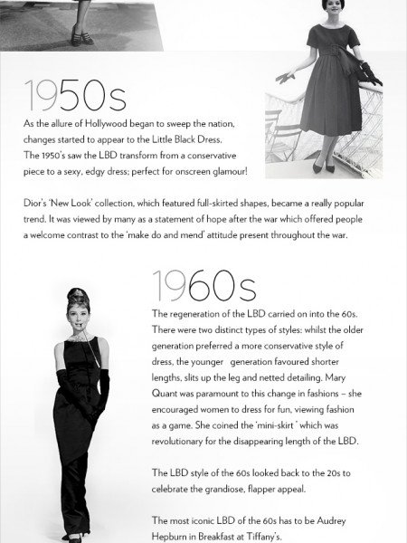 History Of The Little Black Dress Visual