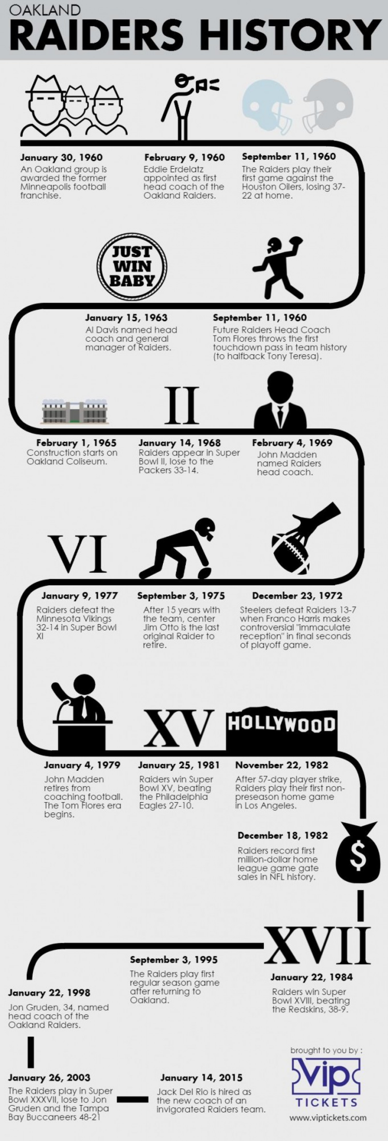 History of the Oakland Raiders Infographic