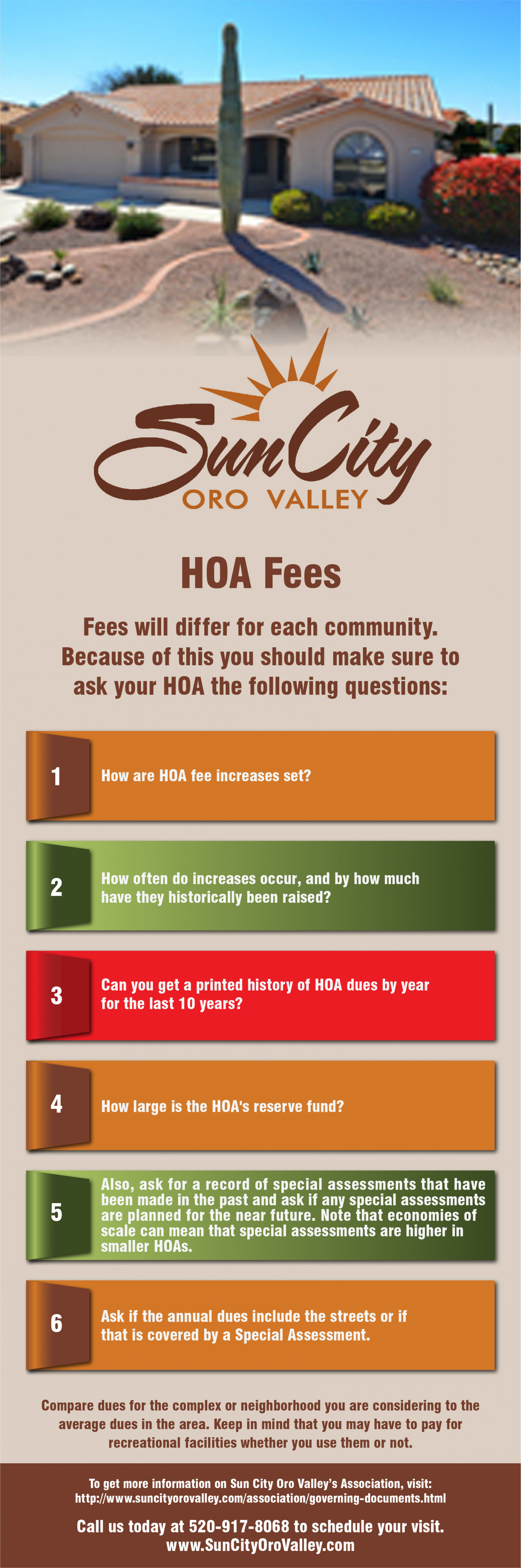 HOA Fees Infographic