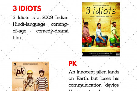 Hoblist - Aamir Khan Movies List Infographic