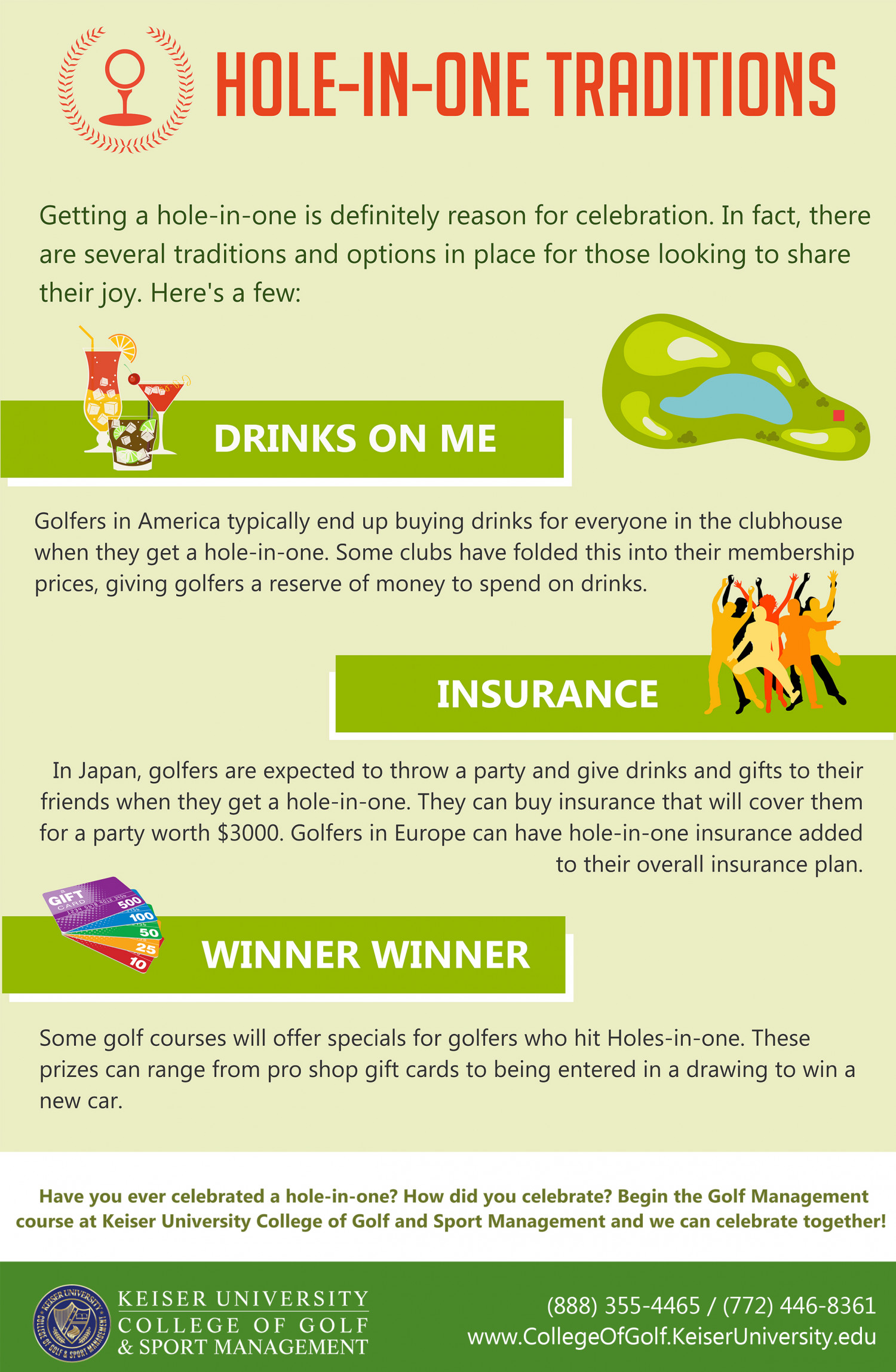 Hole-in-one Traditions Infographic