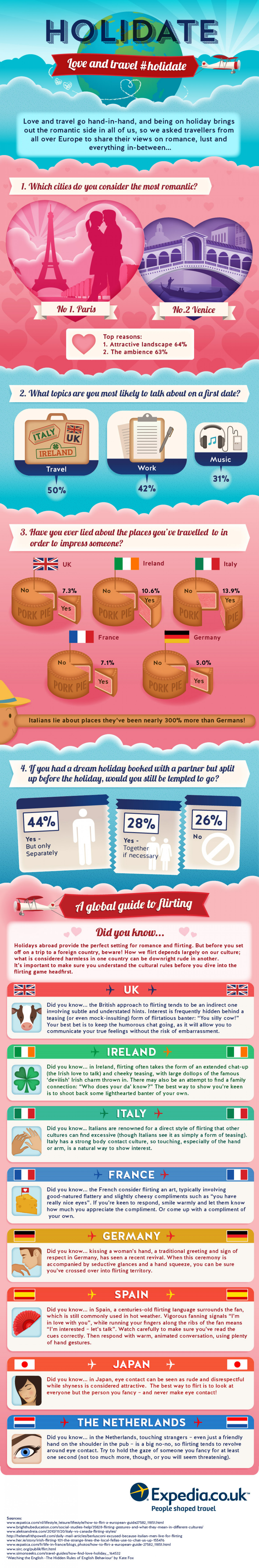 Holidate: love and travel Infographic