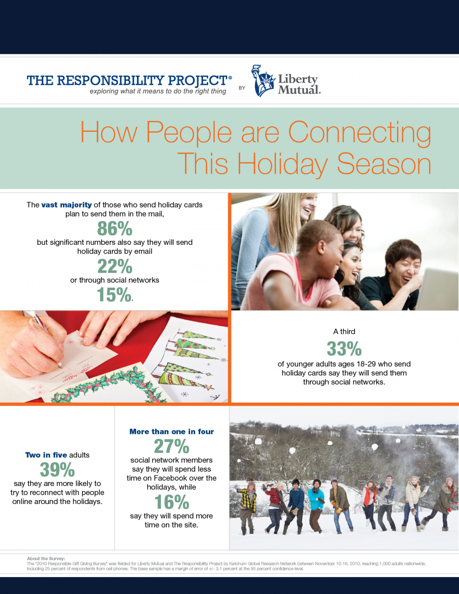 Holiday Communications Infographic