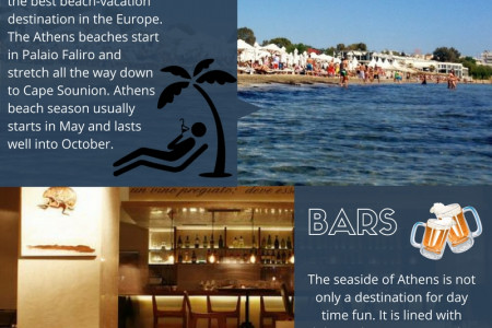 Holiday Destinations at Athens Coast Infographic