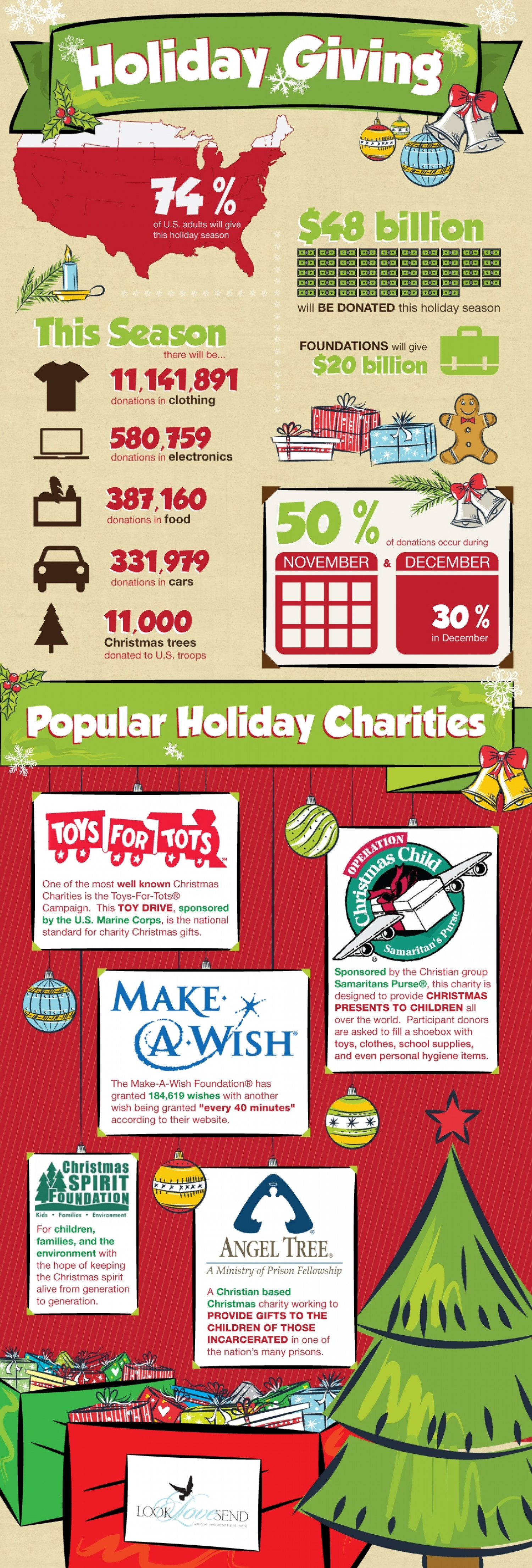 Holiday Giving Infographic
