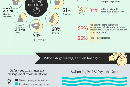 Holiday Parent Traps Infographic