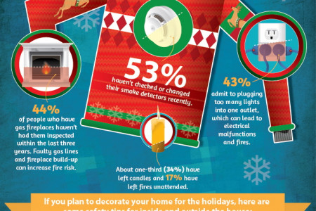 Holiday Party Hazards Infographic