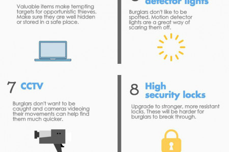 Holiday Security Checklist Infographic