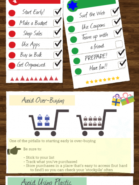 You Can Start Early With Your Holiday Shopping Infographic