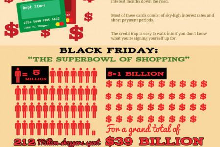 Holiday Shopping and Bankruptcy Infographic
