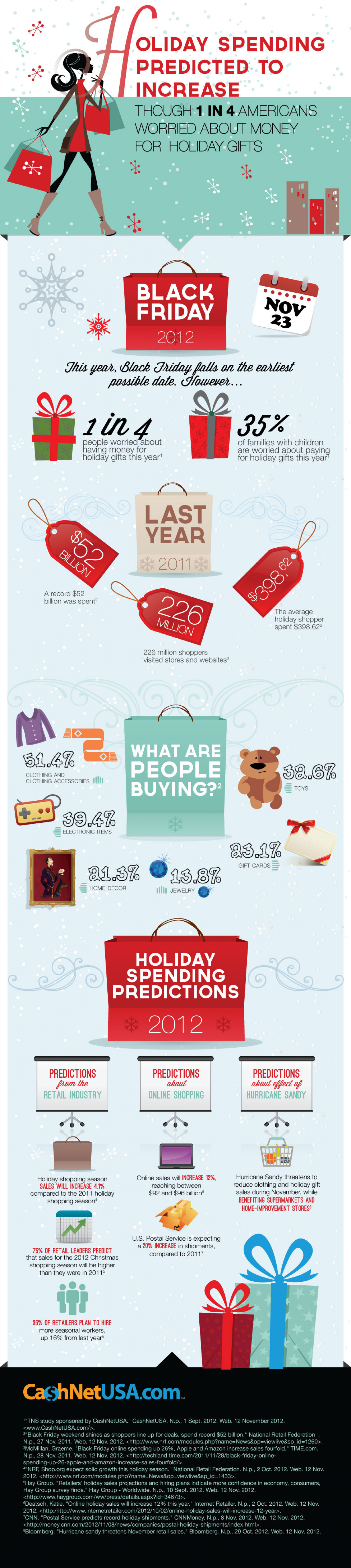 Holiday Spending Predicted to Increase Infographic