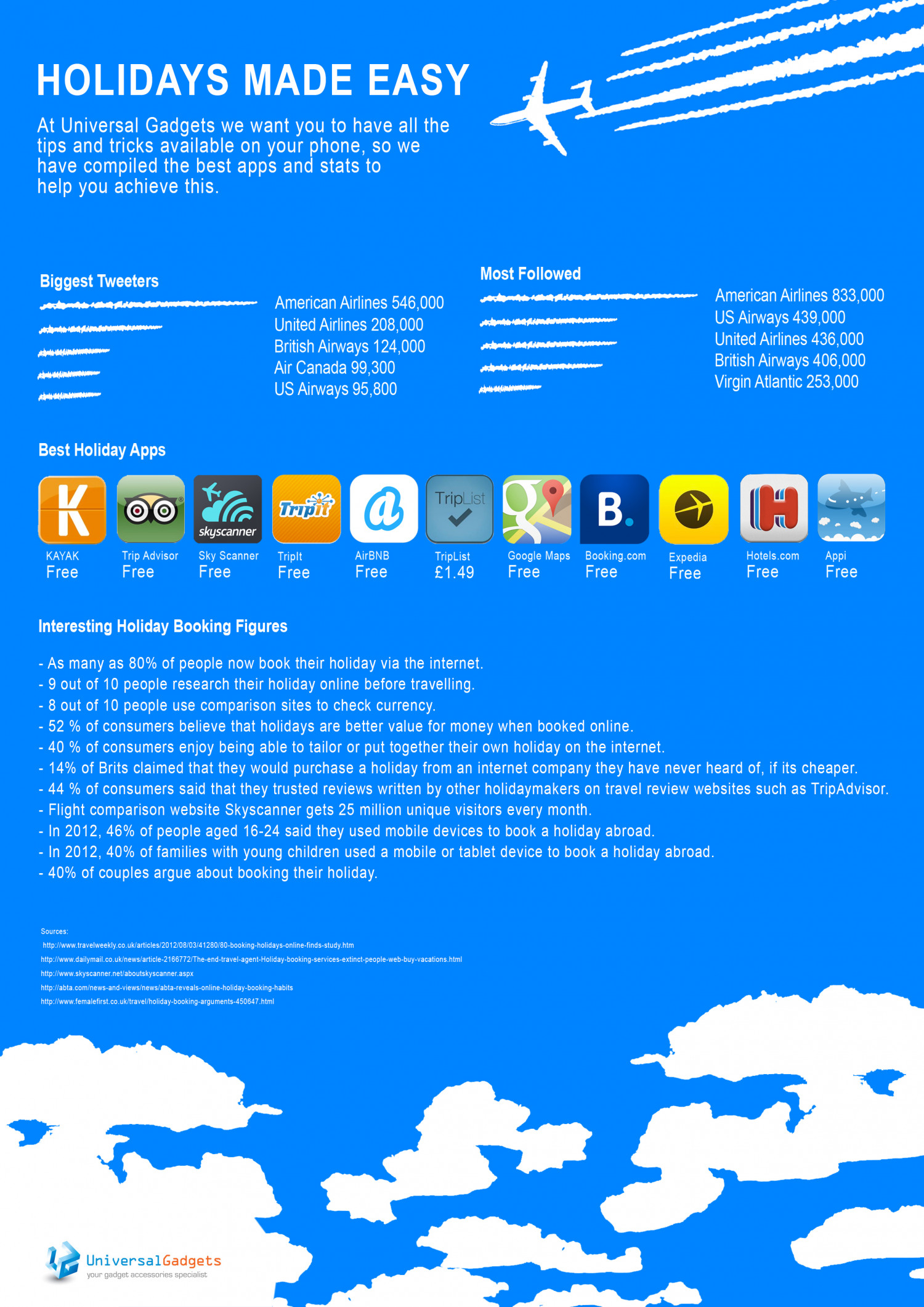 Holidays Made Easy Infographic