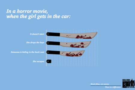 Hollywood Cliches Make for Sweet Infographics Infographic