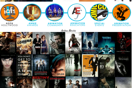 Hollywood Movies  Infographic