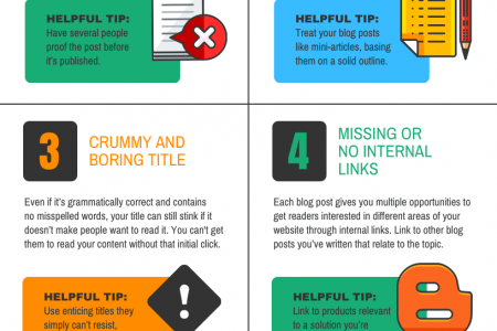 Home  Improvement Blogs Infographic