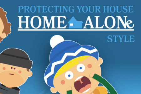Home Alone House Protection Infographic