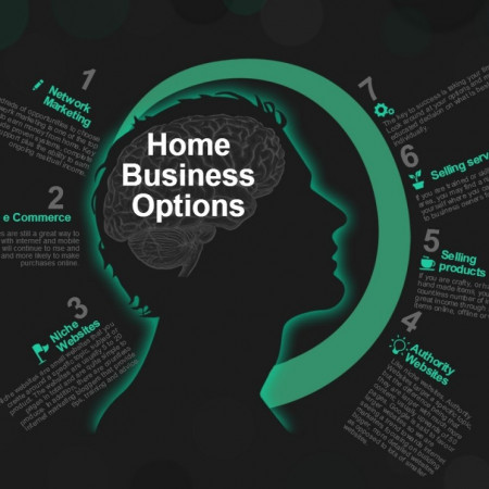 home-based-business-opportunities