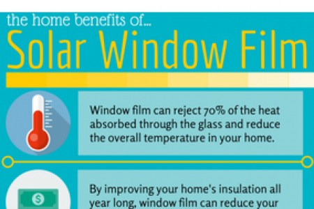 Home Benefits of Solar Window Film Infographic