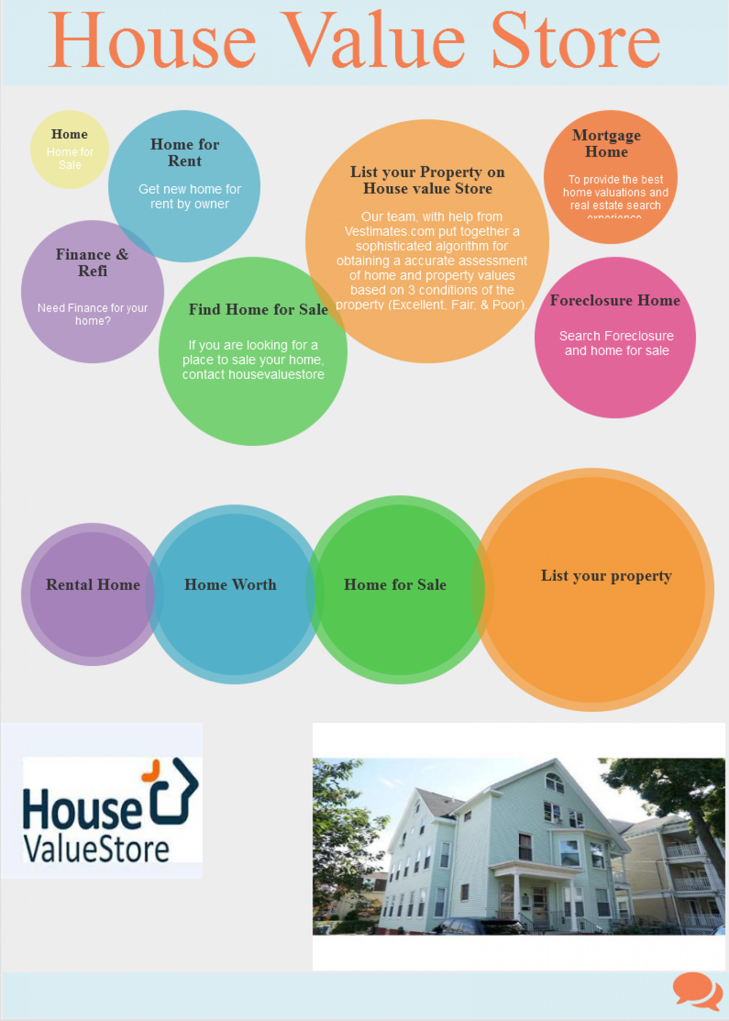 Home Broker Infographic