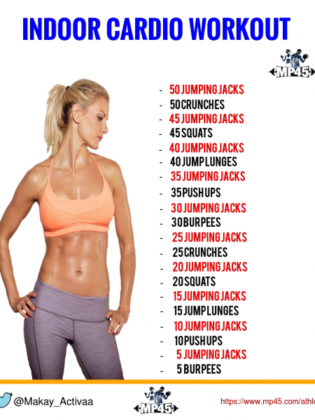 Home Cardio Workout Routine Infographic