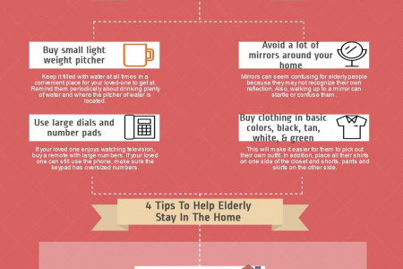 Home CareTips For Seniors With Convalescent Care Facts Infographic