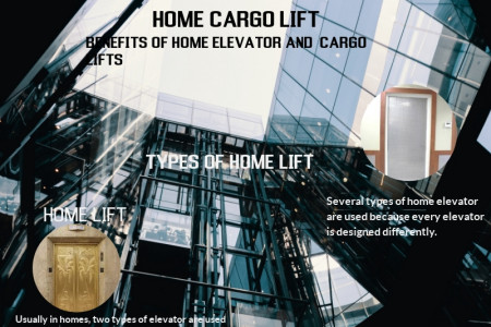 Home Cargo Lift Infographic