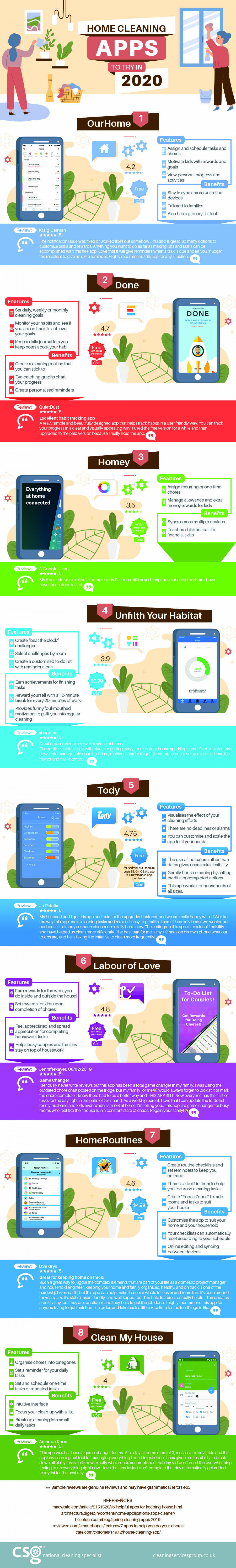 Home Cleaning Apps to Try in 2020 (Infographic)