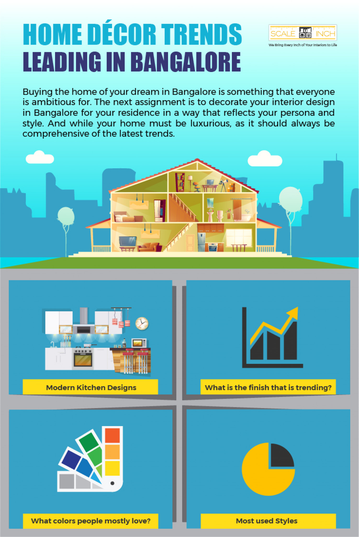 Home Decoration Trends Infographic
