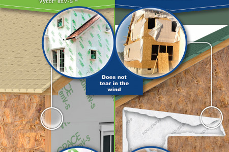 Home Energy Savings Benefits of Vycor® enV-S™ Over Traditional Housewrap Infographic