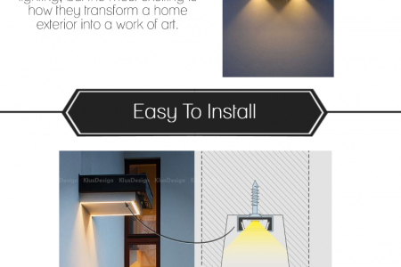 Home Exterior LED Lighting Infographic
