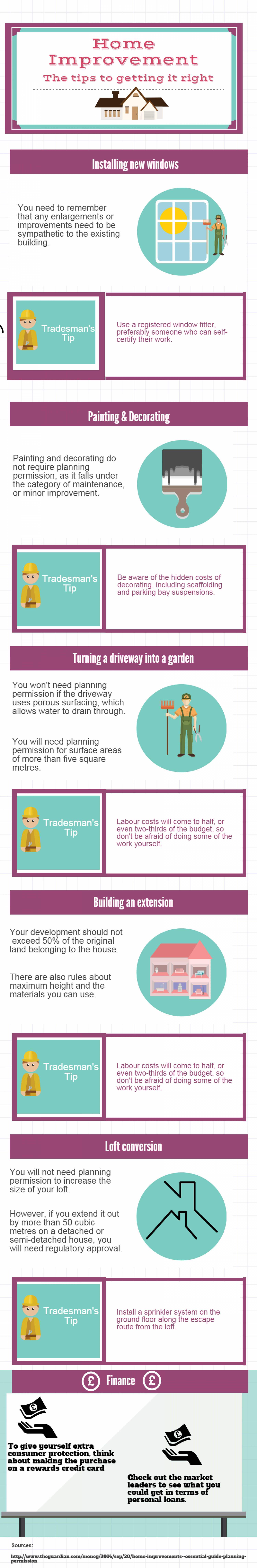 Home Improvements: How to get it right Infographic