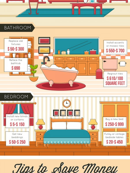 Home Improvements Under $1000  Infographic