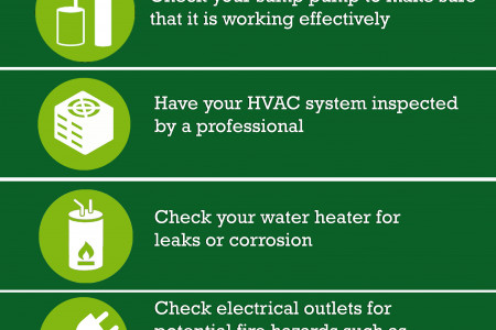 Home Maintenance Tips For Spring Infographic
