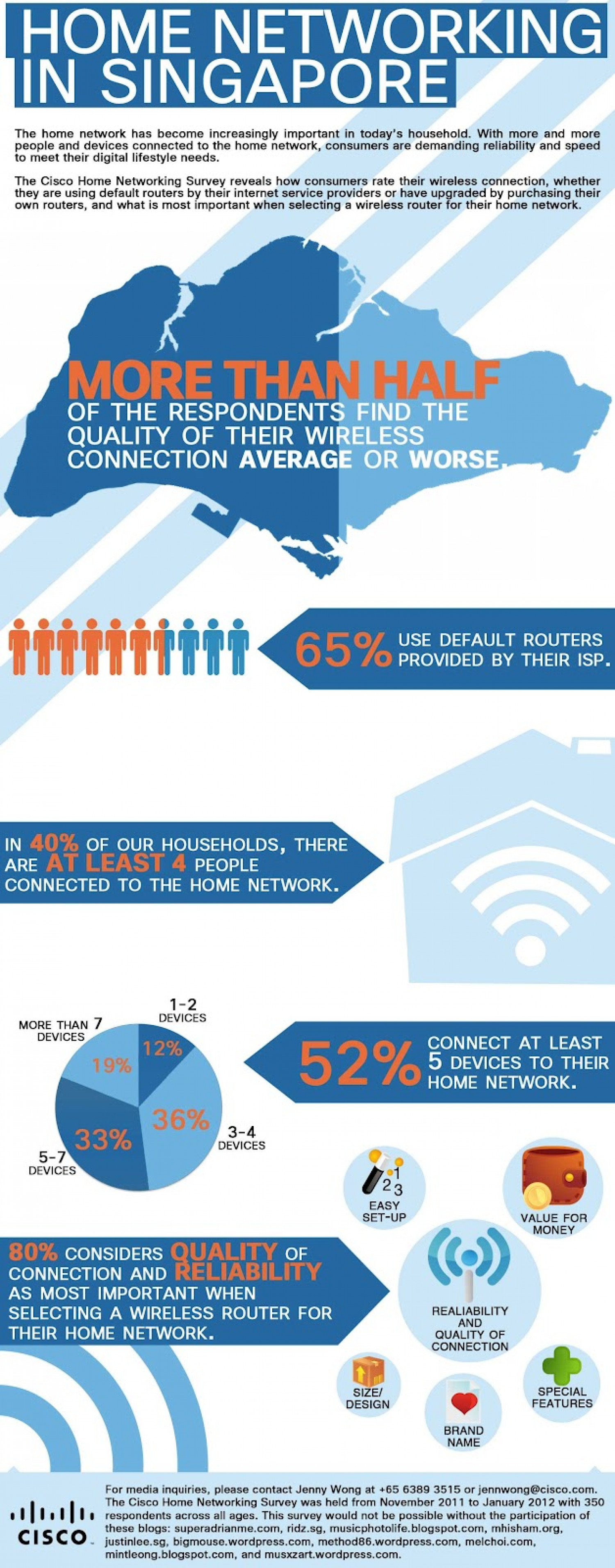 Home Networking in Singapore Infographic
