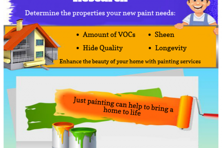 Home Re-finishing Colorado Painting Company Infographic